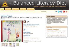 This activity engages students in writing, reading, reflecting, listening and speaking, while promoting active engagement in literacy. Teachers can use the Writers' Wall to assess and evaluate learning and progress, while students can use their peers' work as a resource while writing. While all of that is happening, students are celebrating their work and developing an appreciation of written expression.