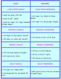 printable weight loss charts  weight management