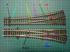 The correct turnout wiring is one of the most important points in model railroad wiring, how to connect the rails and the frog, how to install the turnout motors, the turnout control panel, etc . - Technical aspects of a model railroad Ho Train Layouts, N Scale Layouts, N Scale Model Trains, Scale Models, Electronics Basics, Hobby Electronics, Model Railway Track Plans, Electric Train, Ho Trains