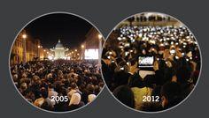 Online videoconsumptie: aandeel van mobiel voor het eerst groter dan 10 procent