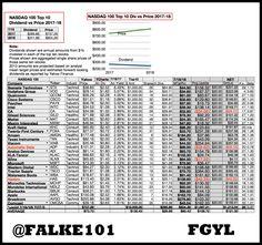 Fernando González Lozano, Fernando González, Fer, Falcon1, FGYL, @FGYL, Quotes, Tips, Citas, Frases,#FALKE101, Sabiduría, Wisdom, Falke1, González Fernando, Las Palmas de Gran Canaria, Gran Canaria Island, Canary Islands, Motivation, Gonzalez Fernando, DayTrader, Spanish Day Trader, Canarian Day Trader, Conocimiento, Knowledge, FERNANDO GONZÁLEZ Y LOZANO, @FALKE101, Gonzalez Fernando, Canarian Finances, Gran Canaria Finances, Gran Canaria Island, Isla de Gran Canaria, DAYTRADING, #FGYL…