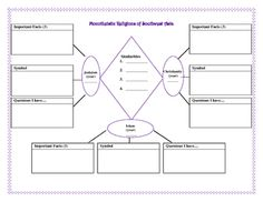 Teaching Middle East Religions, Graphic Organizer, Georgia