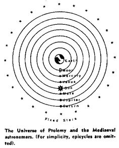 """""""Giordano Bruno and the Infinite Universe"""" by Warrn Hollister"""