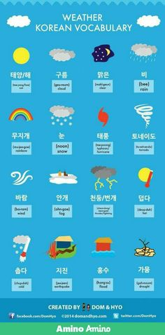 It's Hangeul Day! Our 10 Most Popular Korean Language Graphics - Weather Vocabulary Korean Words Learning, Korean Language Learning, Learn A New Language, Learn Basic Korean, How To Speak Korean, Korean Phrases, Korean Quotes, Korean Slang, Learn Korean Alphabet