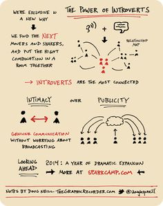 The Graphic Recorder -- sketchnotes