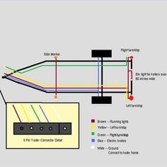 standard 4 pole trailer light wiring diagram automotive rh pinterest com how to wire a small trailer wiring schematic for a small trailer