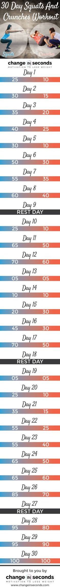 30 Day Squats And Crunches Workout http://www.changeinseconds.com/30-day-squats-and-crunches-workout/