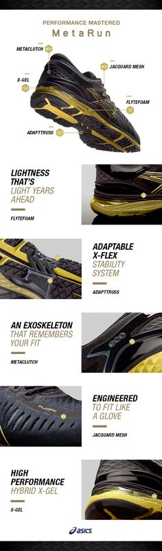 Crafted with human intelligence in mind & designed to be the best long-distance runners shoe, ASICS & the ASICS Institute of Sport Science introduce MetaRun. It's 5 new ASICS technologies & 4 patents resulted in it surpassing all running shoes before it in fit, cushioning, stability & lightweight. MetaRun is built to be responsive for perfect fit. Everyone from beginner to expert, from over pronator to under pronator, & from roadrunner to treadmill racer benefits from the customized fit…