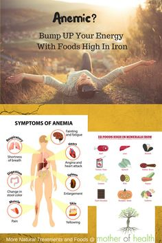 Foods High in Iron for Anemia and other natural recommendations #anemic