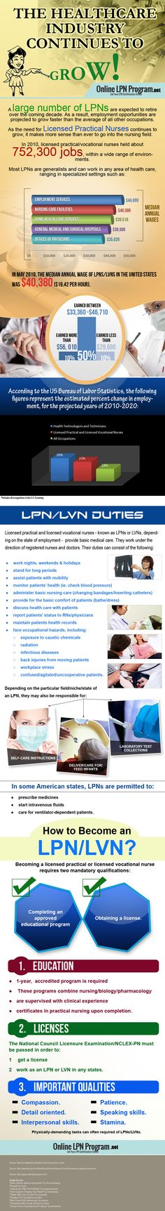 http://www.onlinelpnprogram.net/lpn-careers-on-the-rise-infographic/    LPN Careers on the Rise    A licensed practical nurse, otherwise known as an LPN is a nurse with enough training to be granted a license from the state, in order to assist in routine care for the infirm.