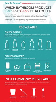 What bathroom products can -- and can't -- be recycled #recycle