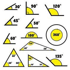 Math Resources, Math Activities, Geometry Activities, Gcse Maths, Math Vocabulary, Math Math, Math Charts, Maths Solutions, Math Notes