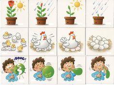 Images séquentielles simples OK Sequencing Pictures, Sequencing Cards, Story Sequencing, Sequencing Activities, Preschool Learning Activities, Preschool Activities, Language Activities, Printable Cards, Printables