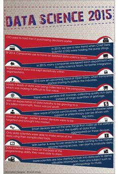 #infographics #bigData #informationdesign #visual