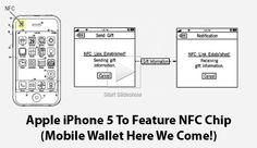 iPhone 5 To Feature NFC Chip, Mobile Wallet