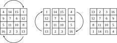 Carré magique (mathématiques) — Wikipédia