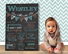 Baby Milestone Chalkboard Poster / Printable / Monthly Update / Baby Photo Prop