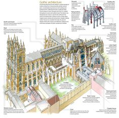 37 Cool Westminster Abbey Floor Plan Architecture -They do not question for any marketing consultant advice, and if they include an vacant plot, they simply seek the services of builders and composition brokers and . Cathedral Architecture, London Architecture, Sacred Architecture, Historical Architecture, Renaissance Architecture, Westminster Abbey London, London History, Cartography, Buildings