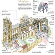 Westminster Abbey Design.jpg (2983×2953)