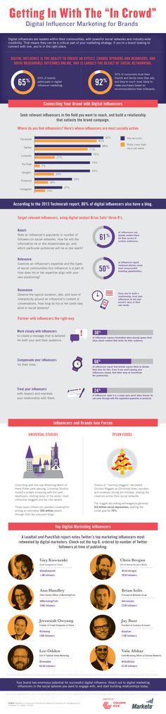 Digital Influencer #Marketing for Brands - #infographic #digitalmarketing #SMM #socialmedia