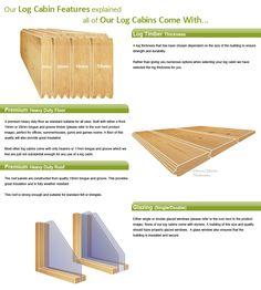 Log Cabins Roof Floor Glazing
