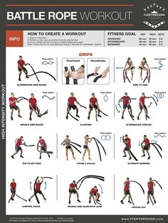 Fighthrough Battle Rope High Intensity Workout - Laminated Poster / Chart For - Strength & Cardio Training - Core - Chest - Legs - Shoulders & Back - Body Building & Fat Loss With Battle Rope Training - 18 Rope Training, Cardio Training, Weight Training, Big Muscle Training, Fitness Workouts, At Home Workouts, Fitness Motivation, Crossfit Bootcamp, Bodybuilding
