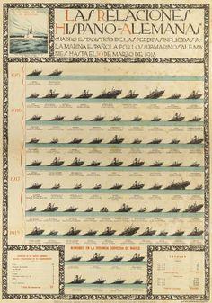 Los avances científicos y tecnológicos de la Primera Guerra Mundial.  13Alemania contra España. Este diagrama muestra el terrible resultado que supuso para España el dominio alemán de la tecnología de los submarinos. Biblioteca Valenciana Digital
