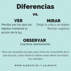 «ver» vs. «mirar» vs. «observar».