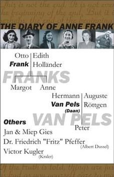 """Anne Frank Characters PosterTEXT: The Diary of Anne Frank / The Diary of a Young GirlLEVEL: 6th - 12thThis resource can be purchased as part of ANNE FRANK Unit Teaching Package bundle.This 34""""x22"""" full-color literature poster of the characters from THE DIARY OF ANNE FRANK is an effective way to help middle school students keep track of the characters from the Anne Frank novel or play.TO PRINT: I have had great success printing quality posters with the tech center at my district's office."""