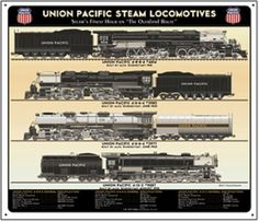 This Daniel Edwards Collection features UNION PACIFIC trains. This metal sign measures 10 x with rounded corners and an hole punched in each corner. Metal is gauge aluminum. Union Pacific Train, Union Pacific Railroad, Tin Signs, Metal Signs, Heritage Train, Old Trains, Vintage Trains, Model Train Layouts, Steam Locomotive