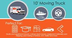 The 10ft Truck Rental Is Our Most Popular Moving Box Truck They Are Easy To Drive And Get Great Gas Mileage Moving Truck Moving Truck Rental Moving Supplies