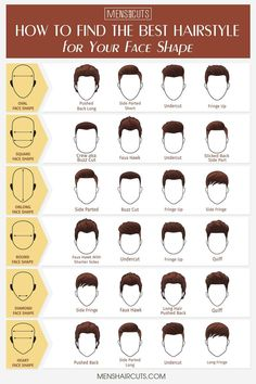 The Best Guide To Short Haircuts For Men You'll Ever Read ? An expert guide to short haircuts for men will help you understand all the intricacies of short haircuts and choose the one that suits you. Mens Hairstyles With Beard, Hair And Beard Styles, Hairstyles Haircuts, Long Hair Styles, Boy Haircuts, Funky Hairstyles, Formal Hairstyles, Short Hairstyles For Men, Barber Haircuts