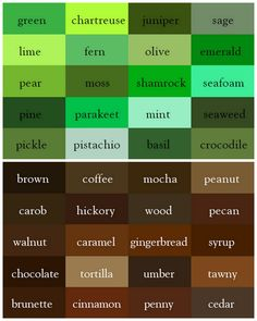 The Color Thesaurus for Writers and Designers from Ingrid's Notes. The color blocks represent white, tan, yellow, orange, red, pink, purple, blue, green, brown, gray and black. Really interesting blog I'm going to pass onto writer friends. In her...