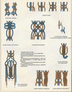 Pontos em macramê. O Macramé é uma técnica de tecer fios que não utiliza nenhum tipo de maquinaria ou ferramenta. É uma forma de tecelagem manual. Trabalhando com os dedos, os fios vão se cruzando e ficam presos por nós, formando cruzamentos geométricos, franjas e uma infinidade de formas decorativas.