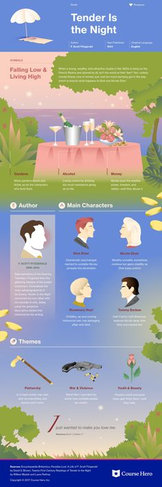 books - Tender Is the Night Study Guide Course Hero American Literature, English Literature, Classic Literature, Classic Books, Book Infographic, Tender Is The Night, Famous Novels, The Book Thief, Book Study