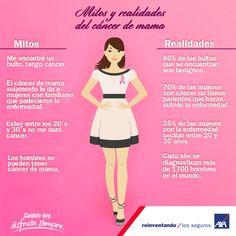 El cáncer de mama está lleno de mitos y realidades que pueden llegar a confundir a la sociedad. Te compartimos algunos para aclarar la veracidad de estos.