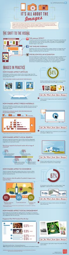 It's all about the images and how they affect social engagement - Infographic