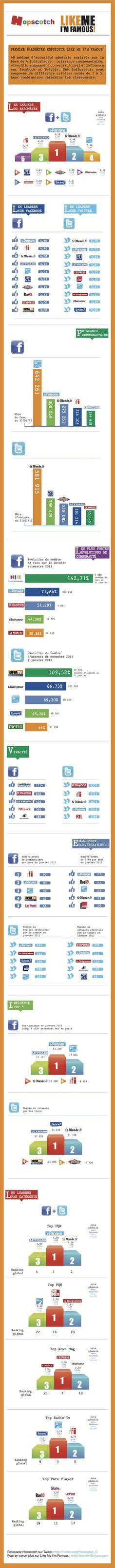 Media print & web