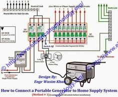 Generator changeover switch wiring wire center generator changeover switch wiring diagram as well as solar rh pinterest com generator changeover switch wiring diagram queensland generator automatic asfbconference2016 Images