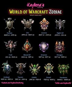 Someone made this awesome wow zodiac!!I will change my birthday if it means i can be an undead! What are you?<< Haha I'm a goblin!