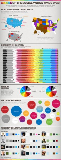 Internet & Social Media color choices used on Twitter broken down by US distribution of States. #socialmedia #colors #infographic