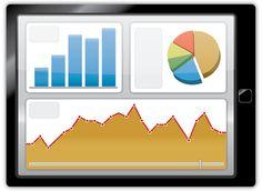 The Benefits of Business Intelligence Dashboards #BI #blog