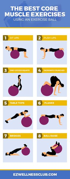 Find out the best sore muscle exercises to do with an exercise ball for a killer workout!