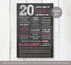 20th birthday gift idea - Personalized 20th birthday gift for sister daughter her girlfriend best friend - Fun facts 1997 sign - DIGITAL! - THIS LISTING IS FOR A DIGITAL COPY ONLY - NO PHYSICAL PRODUCT WILL BE SHIPPED TO YOU! You will receive high quality jpg file on your email in time