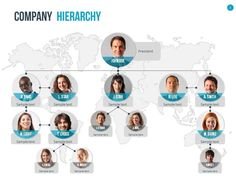 Organizational Chart and Hierarchy Template | GraphicRiver