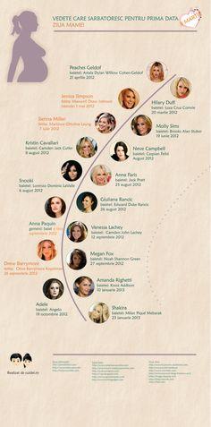 17 vedete sarbatoresc in 2013 pentru prima data Ziua Mamei Peaches Geldof, Martie, Neve Campbell, 1. Mai, Molly Sims, Kristin Cavallari, Sienna Miller, Hilary Duff, The Duff