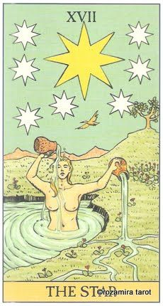 The Star After Tarot
