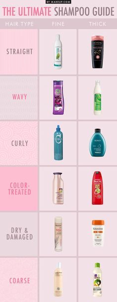 Different hair types need different shampoos. We've created a guide to shampoo-shopping that you don't wanna miss!