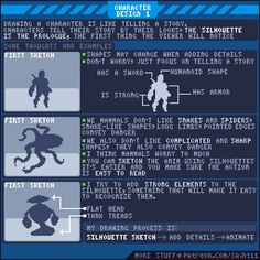 Official Post from Pedro Medeiros: This week's tutorial is about character silhouette!For me the silhouette is probably the most important aspect of the character design, even more so in pixel art.Working with pixel art most of the times means that we are working in low resolution and since we can't add too many details or even too m