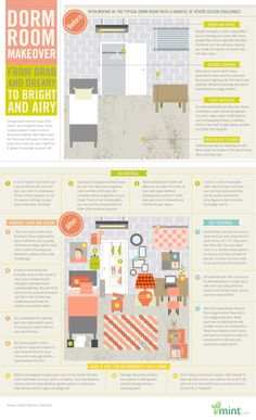 Need help in maximizing the space in your dorm room? This diagram will help you with just that!